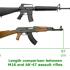 Assault Weapons Belong on the Battlefield
