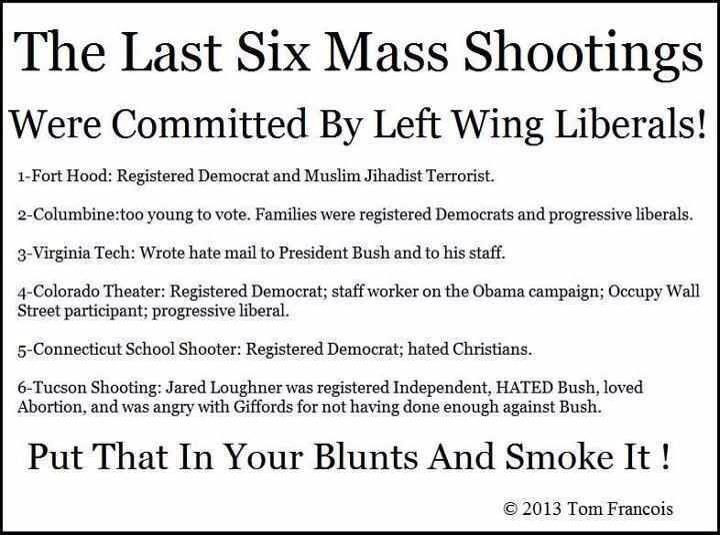 last six mass shootings by leftist liberals