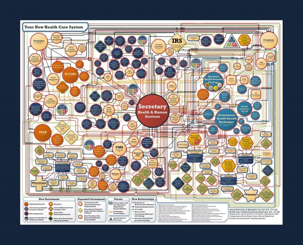 Obamacare_Chart jpeg