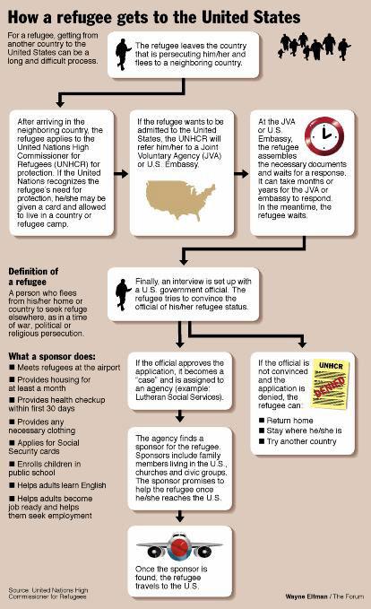 refugee-chart1