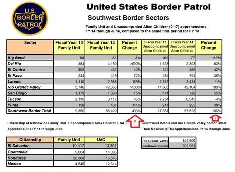 bordersectors